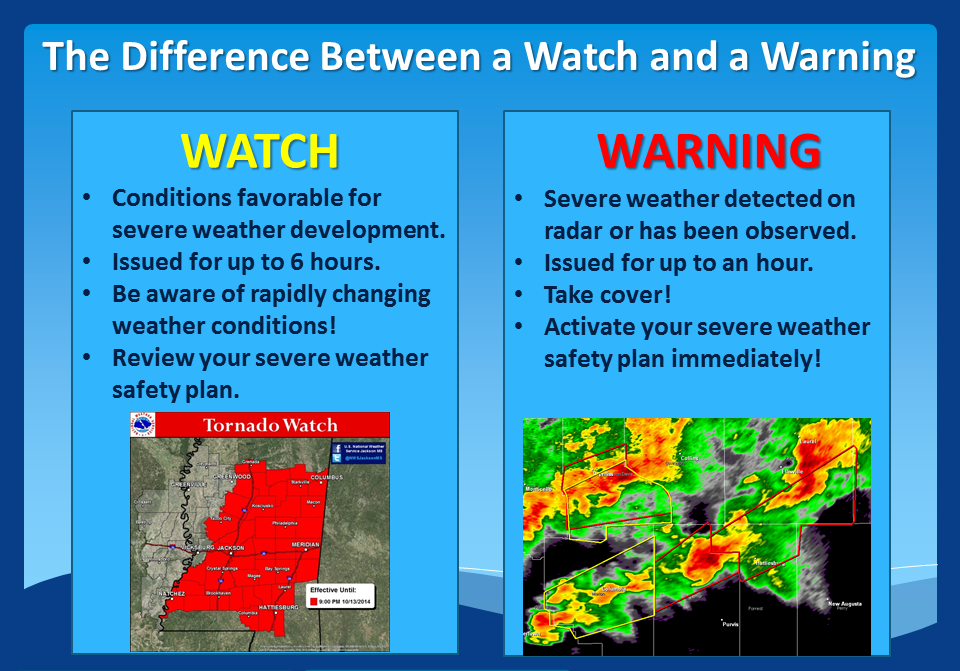 Differences in Watches and Warnings