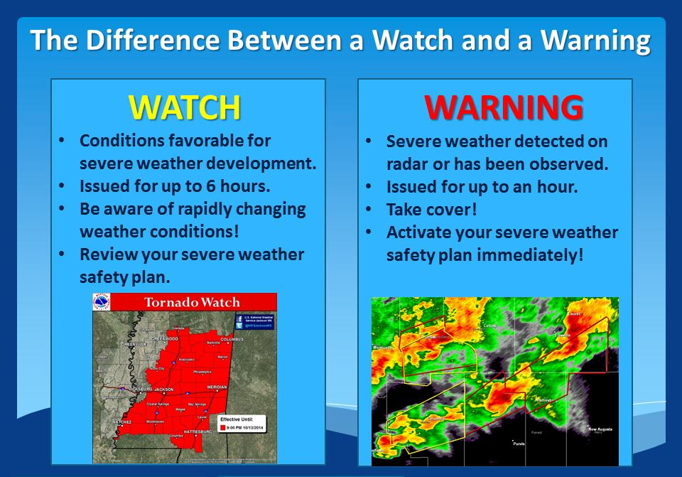 Mississippi Fall Severe Weather Preparedness Week