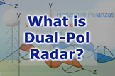 What is Dual-Pol?