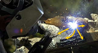 Welding iron is transferring heat by conduction