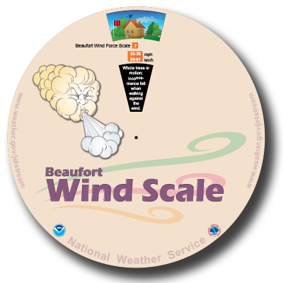 NWS JetStream MAX - Beaufort Wind Force Scale