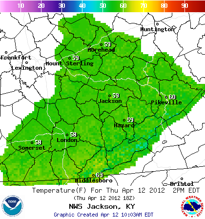 Hourly Weather Forecast Information