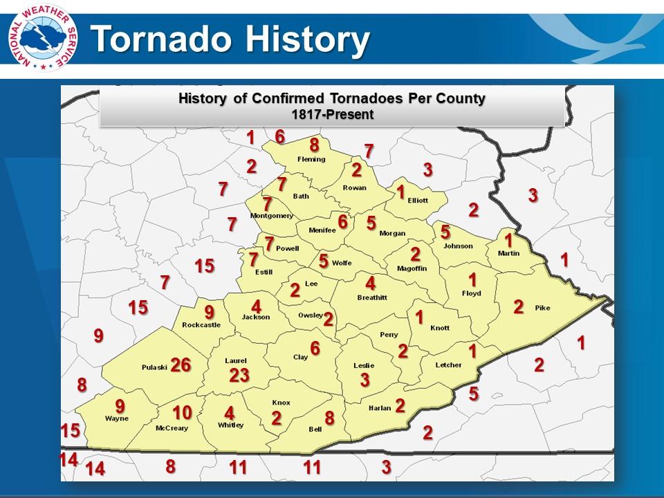 East Kentucky Severe Weather Threats
