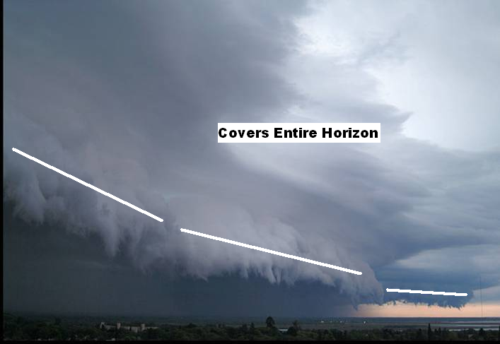 Definition Of Wrapped >> Shelf Cloud versus a Wall Cloud