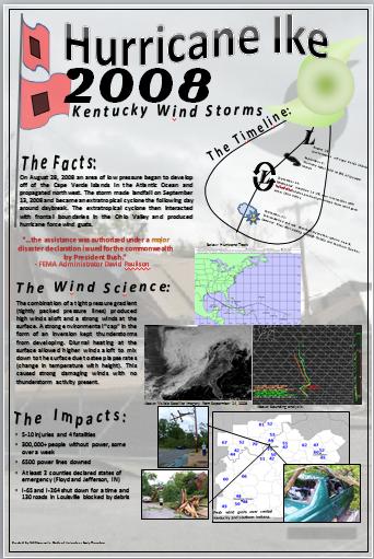Hurricane Ike 2008