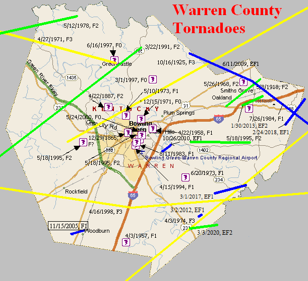 Tornado Climatology of Warren County