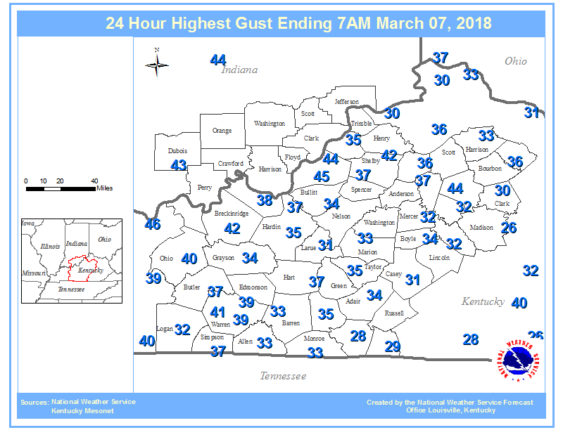 Peak Wind Gusts March 6, 2018