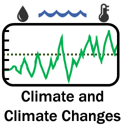 Icon linking to educational information about climate and climate change