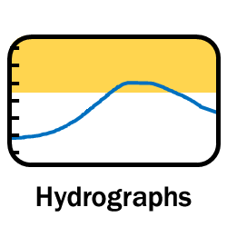 Icon linking to educational information about understanding hydrographs