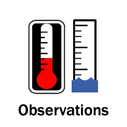 Icon linking to educational information about observations