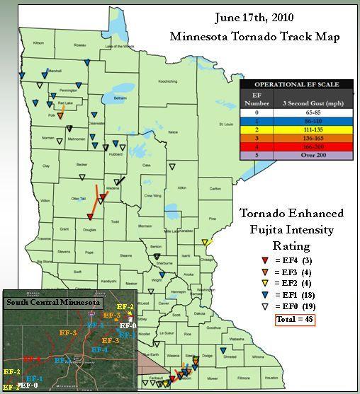 Minnesota Tornadoes