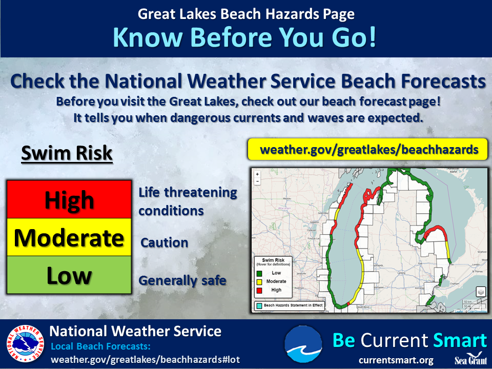 Know Before You Go! Check NWS Beach Forecasts Before ...
