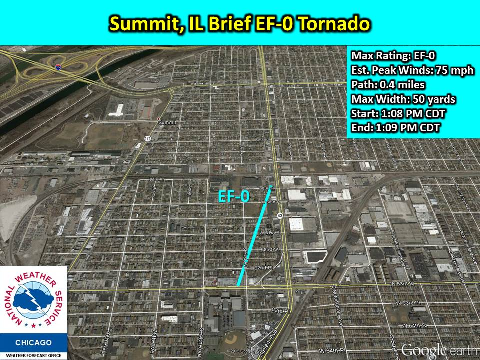 track map of summit tornado