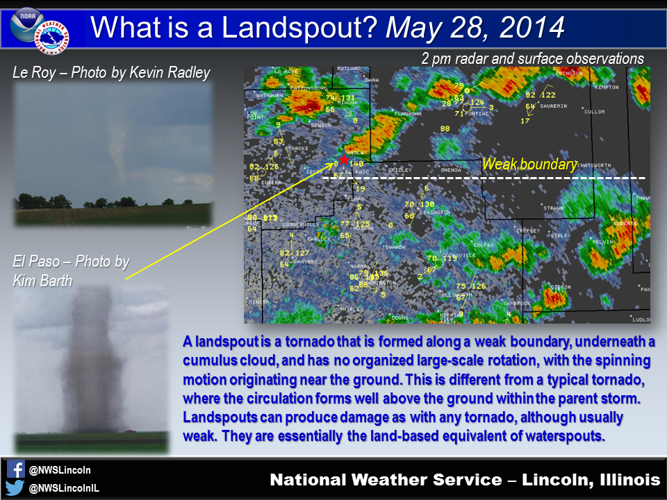 Central Illinois landspouts on May 28, 2014