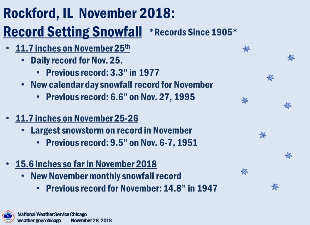 November 25 26 2018 Major Early Season Winter Storm