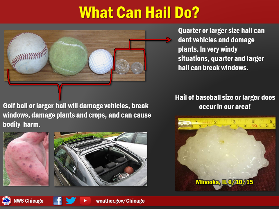 What can hail do?