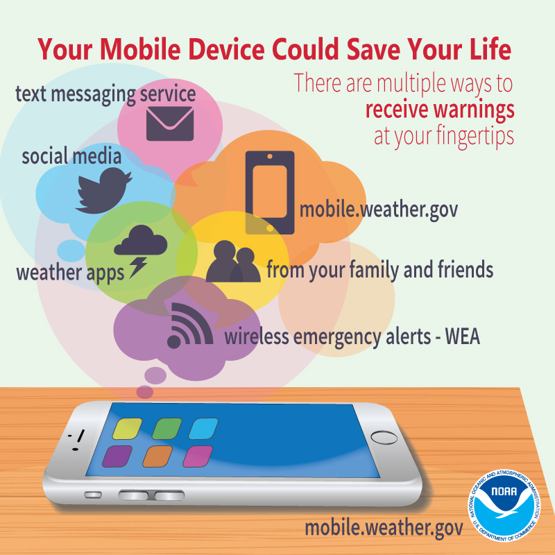 Your Mobile Device could save your life
