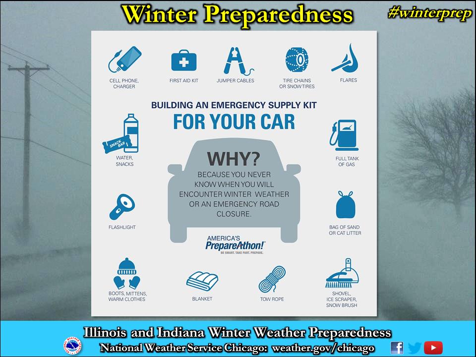 Vehicle Emergency Kit >> Winter Weather Preparedness Week