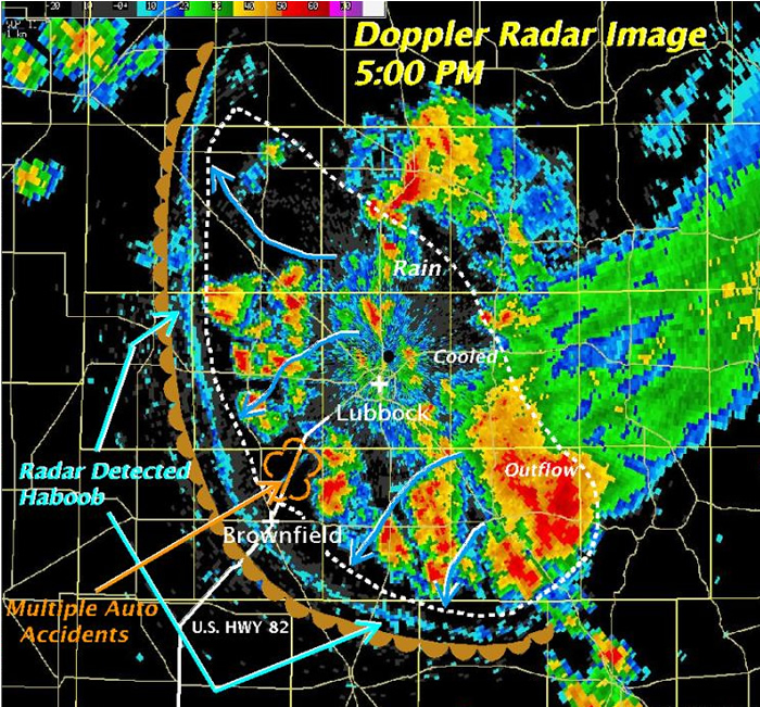 Graphical depiction of the radar and some explanation of how the haboob was generated.