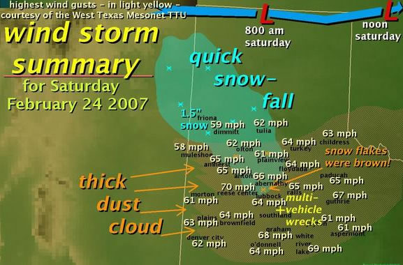 Summary of 24 February 2007 wind, dust and snow event.