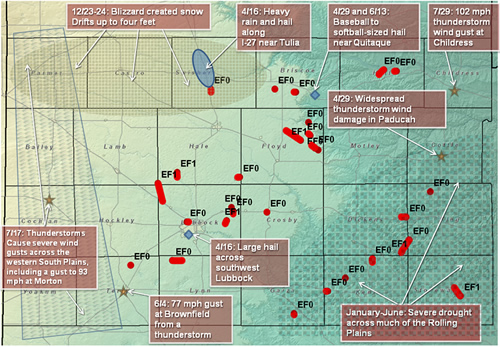 Map displaying the tornadoes that impacted the Lubbock forecast area in 2009. Also shown are other significant weather events of the year. Click on the image for a larger view.