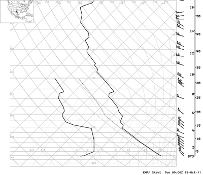 Upper-air sounding taken at Midland at 7 pm October 17