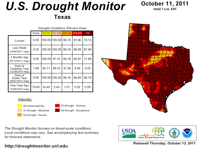 Drought monitor valid 11 October 2011. Clickin on the image for a larger view.
