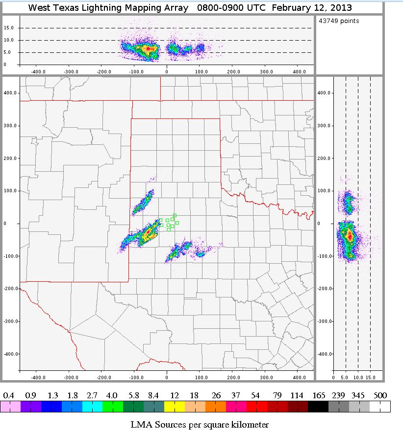 West Texas Lightning Mapping Array (LMA) data captured between 2 and 3 am on February 12, 2013.