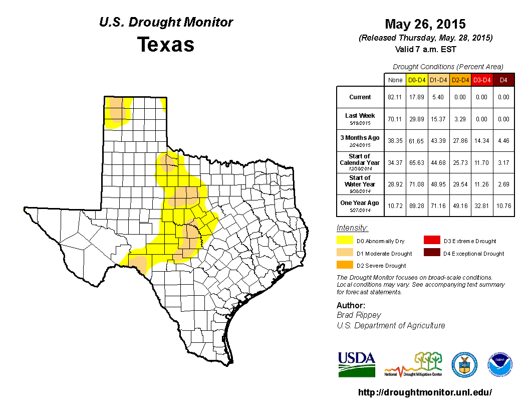 NWS Lubbock TX Record Setting May Rains In - Us weather drought map