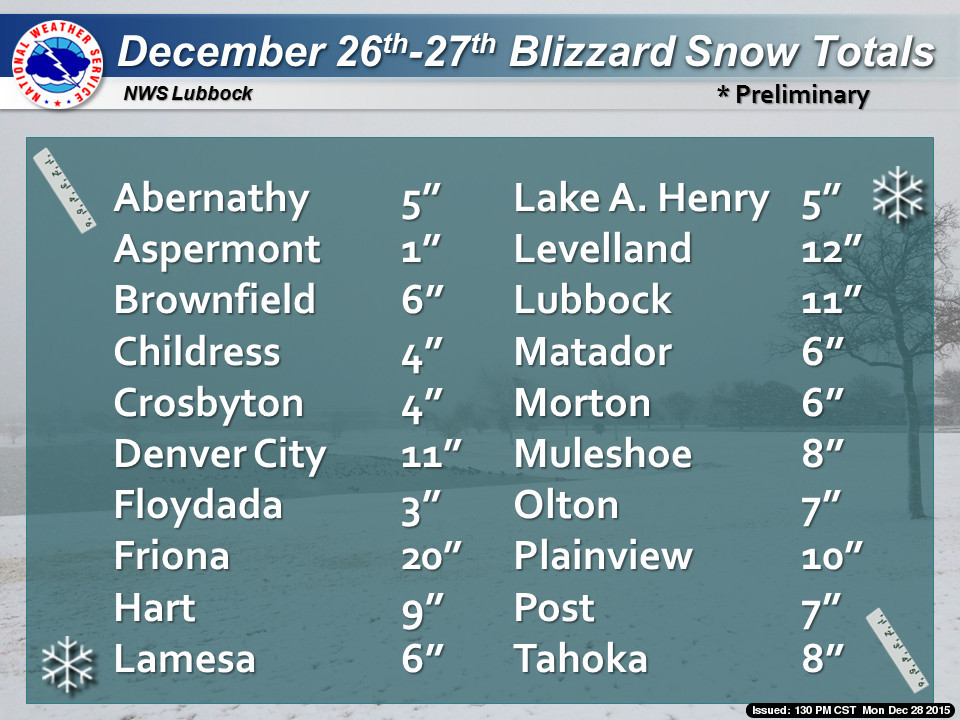 Preliminary snow and sleet totals for the Christmas Weekend Blizzard..