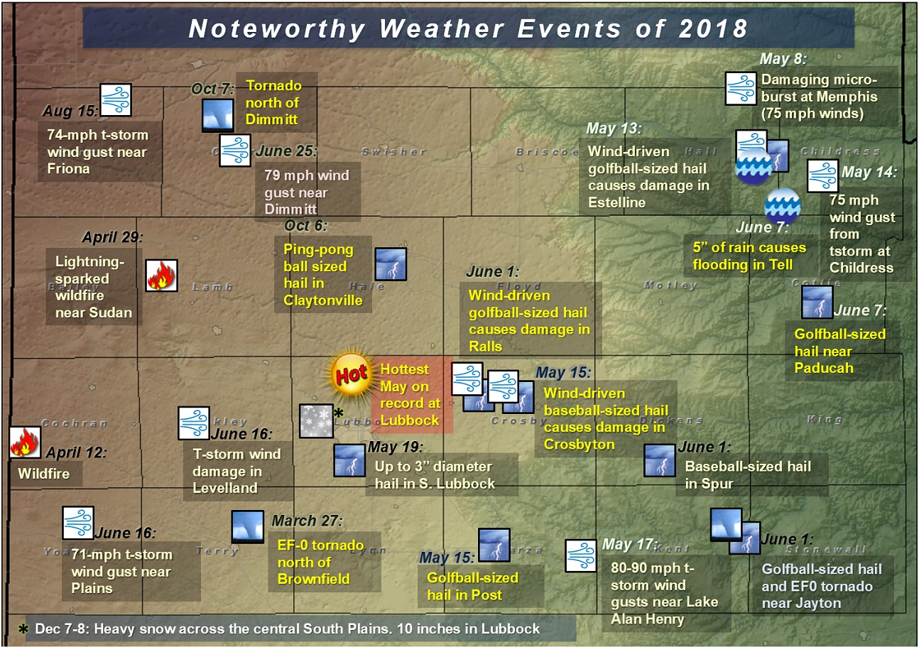 NWS Lubbock, TX 2018 Year End Summary