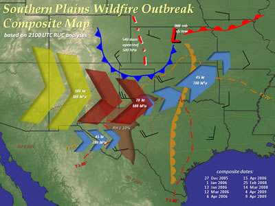 Composite weather pattern associated with extreme fire weather events in the Southern Plains.