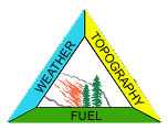 fire triangle image