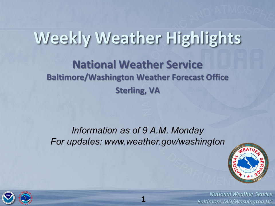 Weekly Weather Highlights