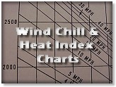 Wind Chill and Heat Index Charts
