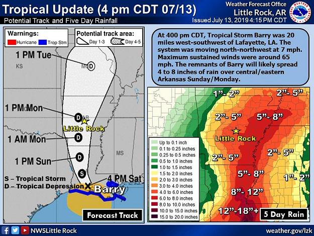 NWS Little Rock, AR - Heavy Rain/Flooding with Barry on July