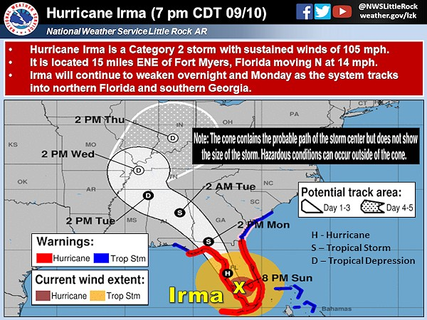 Hurricane Irma was near Fort Myers, FL at 700 pm CDT on 09/10/2017, with a projected track northward along the Florida Gulf Coast into southern Georgia.