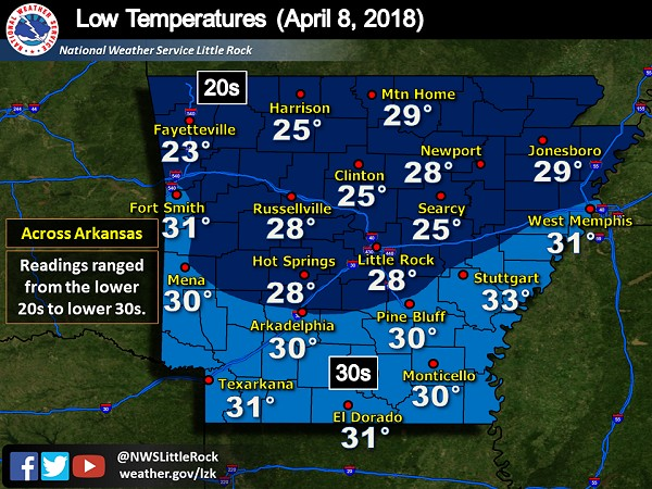 Low temperatures on 04/08/2018.