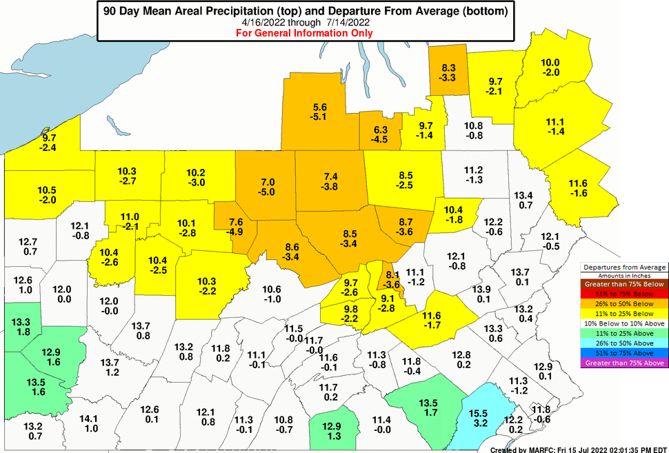 30-Day Precipitation and Departure from Average