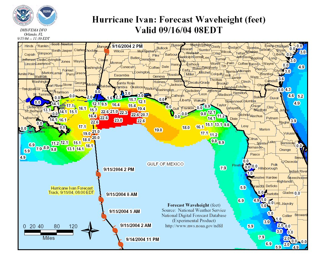 Figure 1: Forecast wave height along the shore of the Gulf of Mexico during Hurricane Ivan