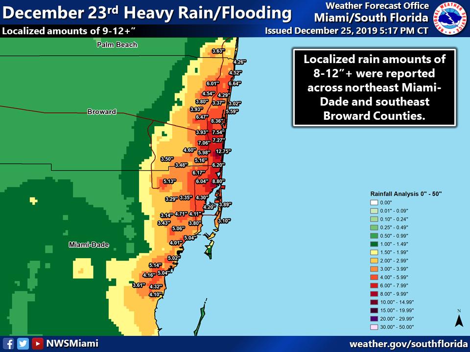 december 2019 south florida flooding