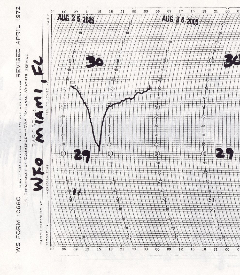 Barograph trace from WFO Miami