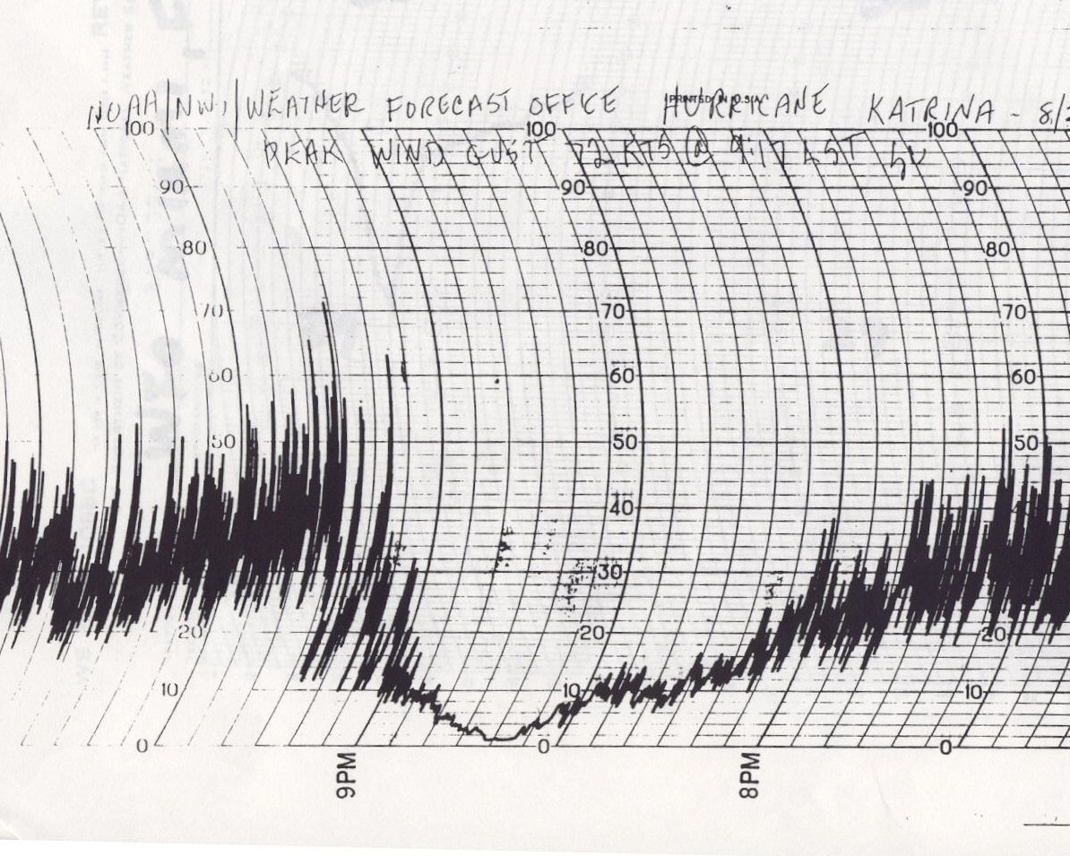 Wind trace from WFO Miami