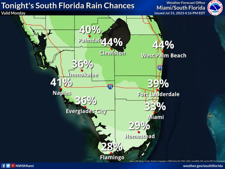 Miami South Florida