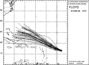 Weather Model Track Forecasts for Hurricane Floyd