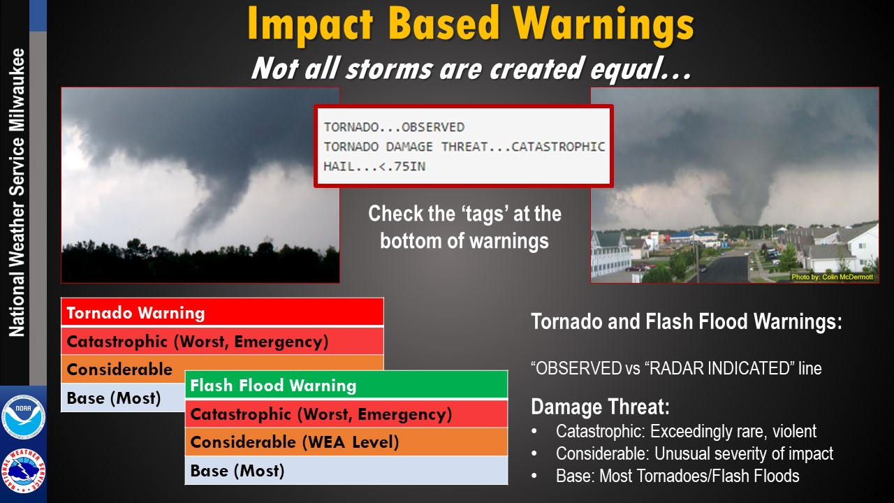 Impact Based Warnings...levels to severe weather intensity
