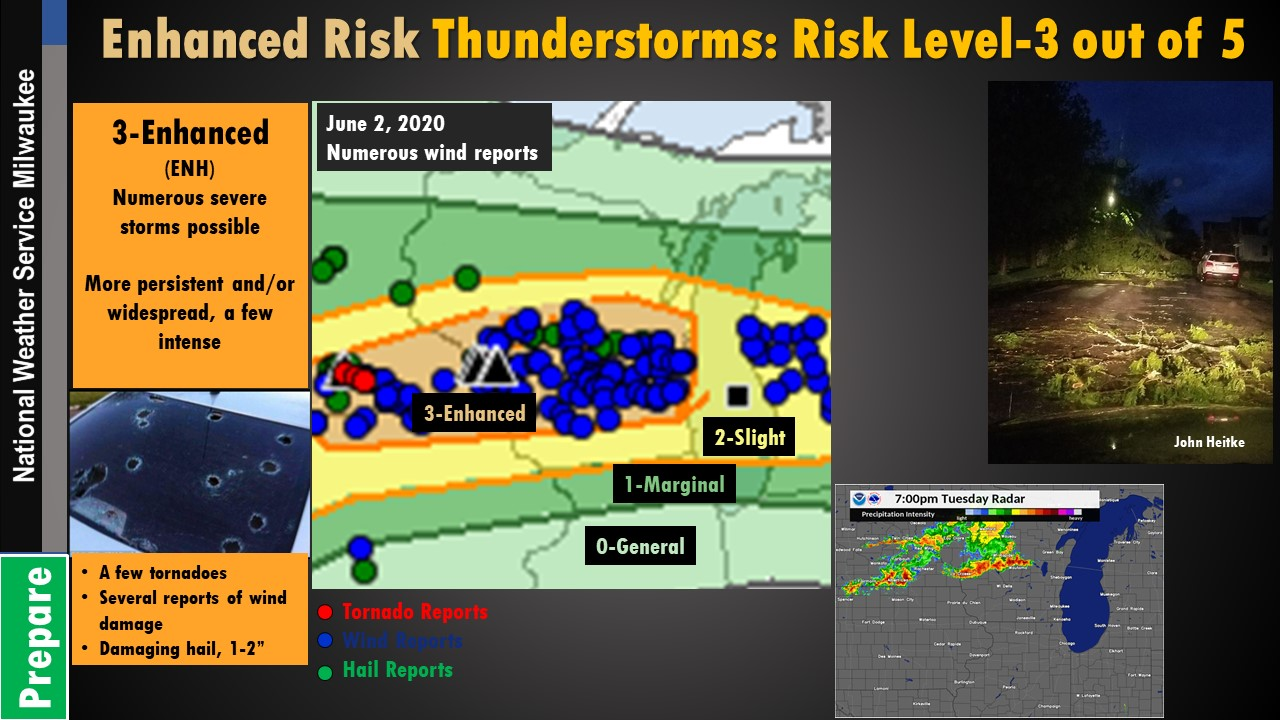 Enhanced Risk 3 out of 5