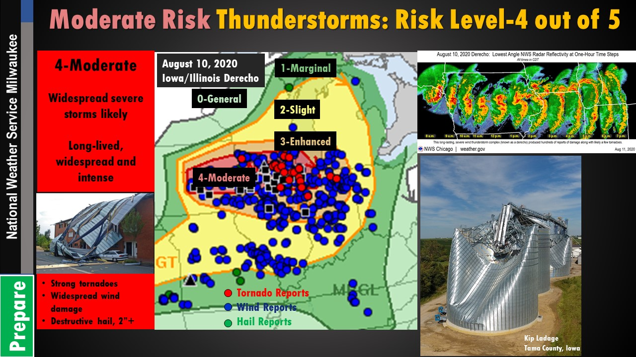 Moderate Risk 4 out of 5