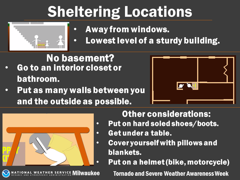 Sheltering locations