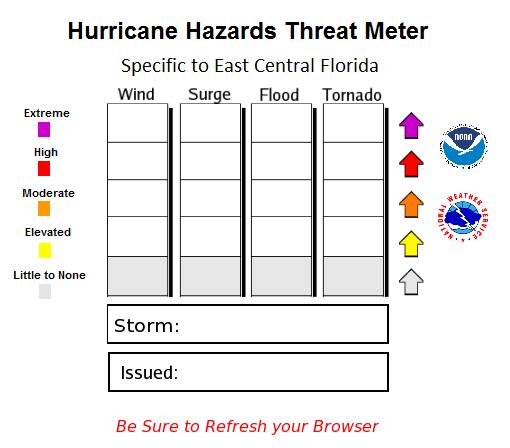 Tropical Cyclone Impact Graphics